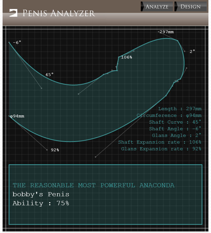penis analyzer