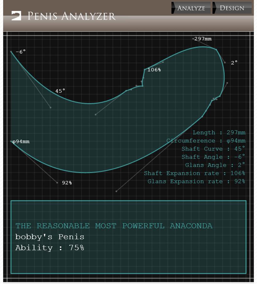 penis analyzer