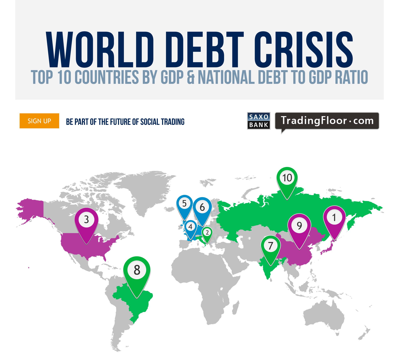 Mappa dei paesi più indebitati